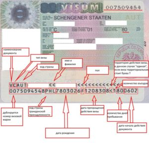 Код на шенгенской визе