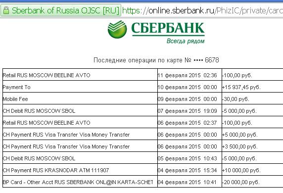 Кредит на авто от сбербанка ставка отзывы
