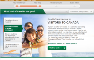 Visitors to Canada