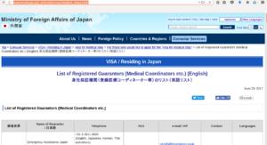 Медицинская виза