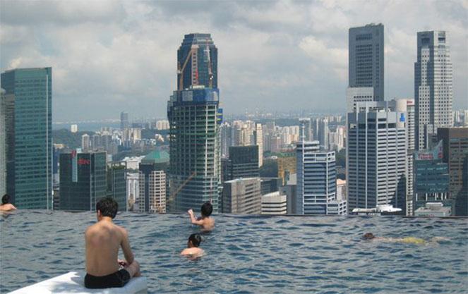 Сингапур — уровень жизни в  2018  году
